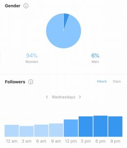 Can You See Who Views Your Instagram?